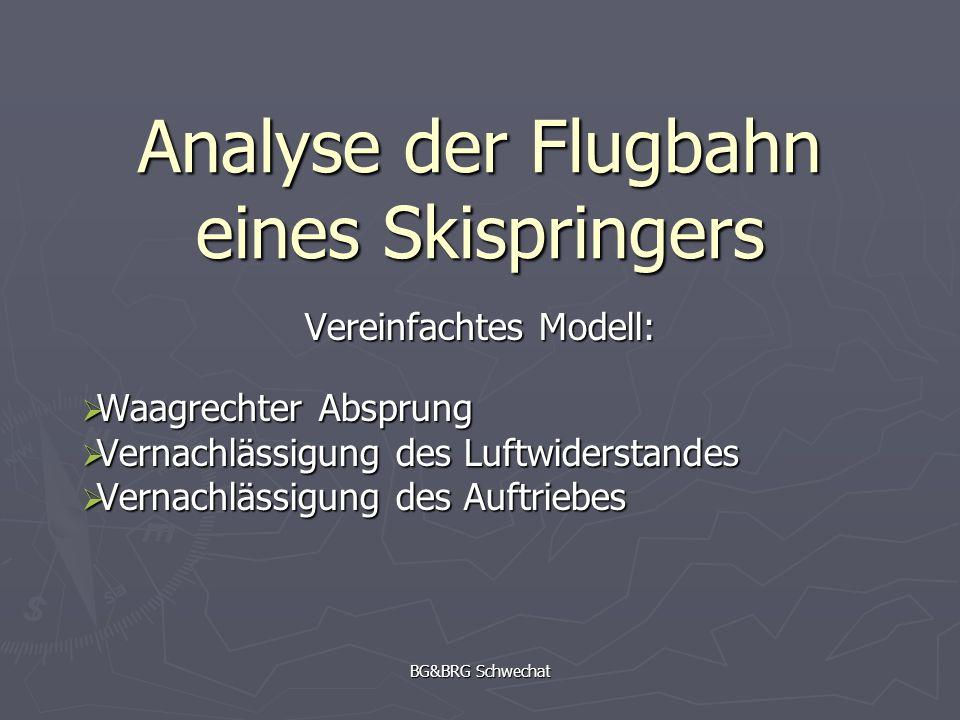 BG&BRG Schwechat Analyse der Flugbahn eines Skispringers Vereinfachtes Modell: Vereinfachtes Modell: Waagrechter Absprung Waagrechter Absprung Vernach