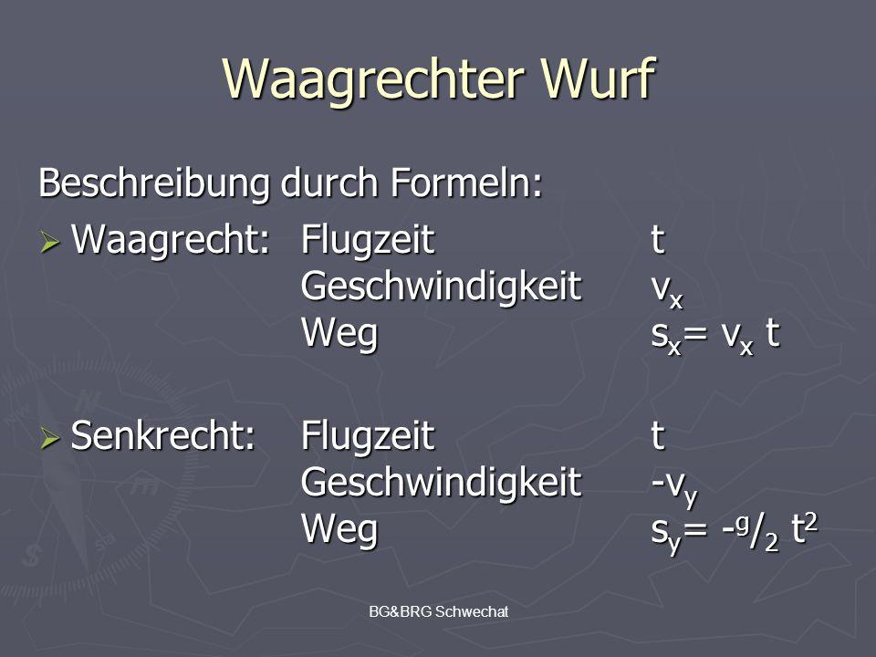 BG&BRG Schwechat Waagrechter Wurf Beschreibung durch Formeln: Waagrecht: Flugzeitt Geschwindigkeit v x Wegs x = v x t Waagrecht: Flugzeitt Geschwindig