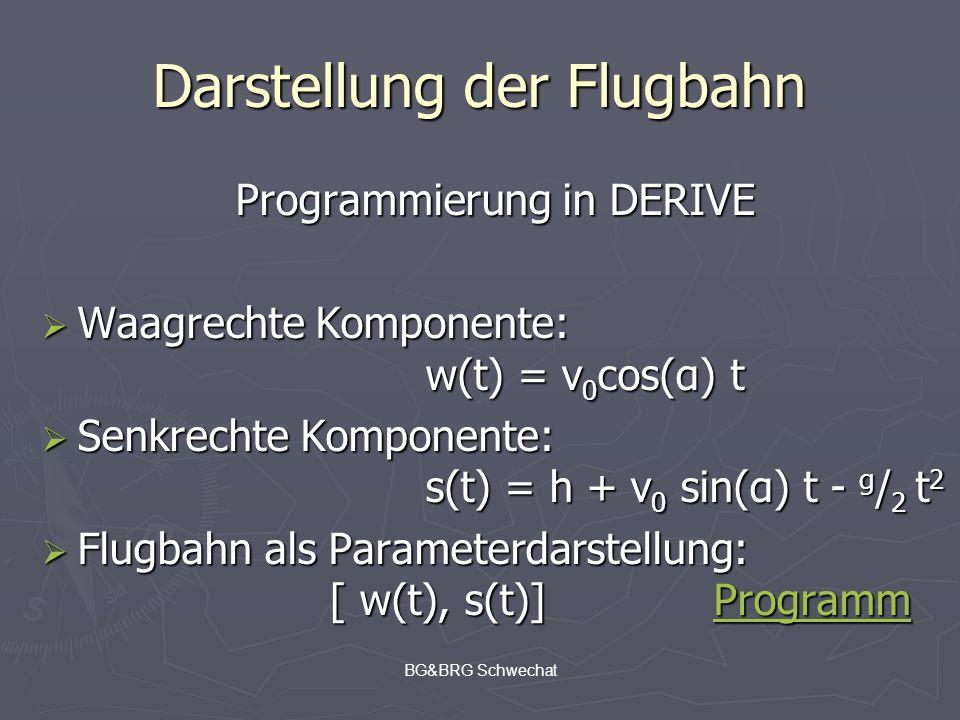 BG&BRG Schwechat Darstellung der Flugbahn Programmierung in DERIVE Waagrechte Komponente: w(t) = v 0 cos(α) t Waagrechte Komponente: w(t) = v 0 cos(α)
