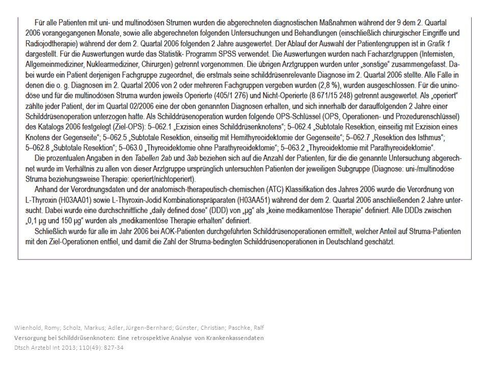 Wienhold, Romy; Scholz, Markus; Adler, Jürgen-Bernhard; Günster, Christian; Paschke, Ralf Versorgung bei Schilddrüsenknoten: Eine retrospektive Analyse von Krankenkassendaten Dtsch Arztebl Int 2013; 110(49): 827-34