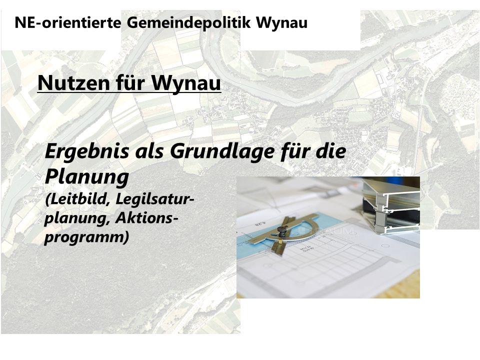 NE-orientierte Gemeindepolitik Wynau Nutzen für Wynau Ergebnis als Grundlage für die Planung (Leitbild, Legilsatur- planung, Aktions- programm)