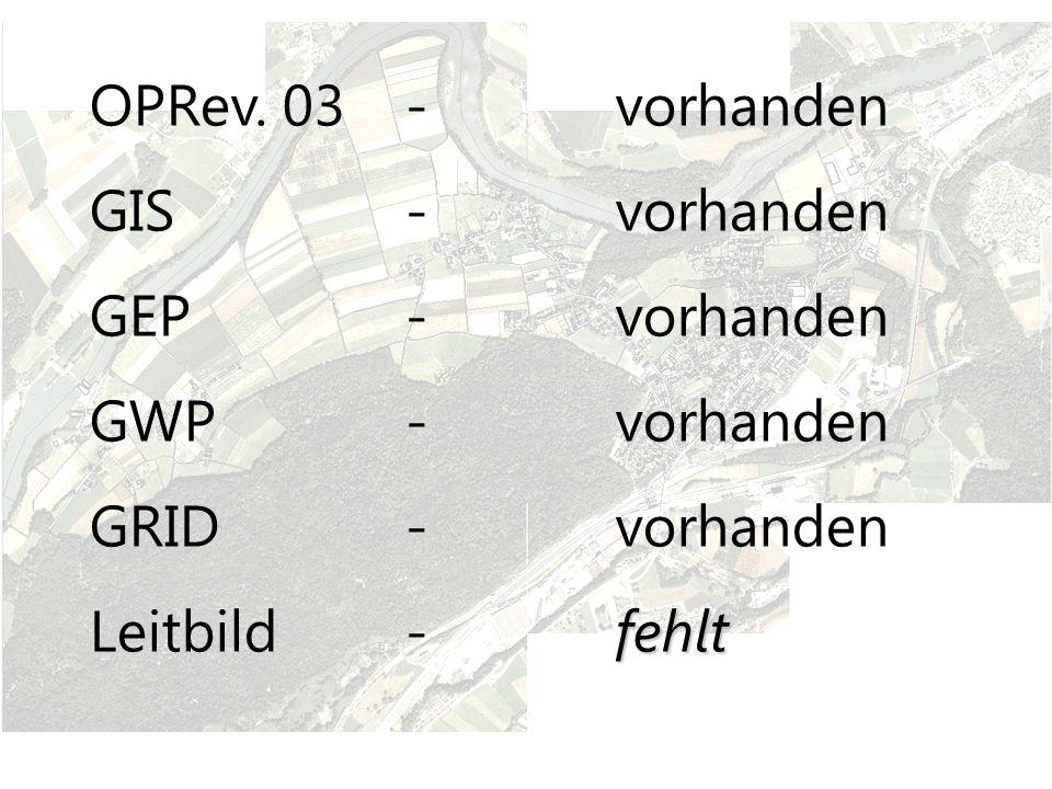 30.Mai 2007- Infoanlass in Langenthal 08. Juni 2007-Offerte Intercomuna 11.