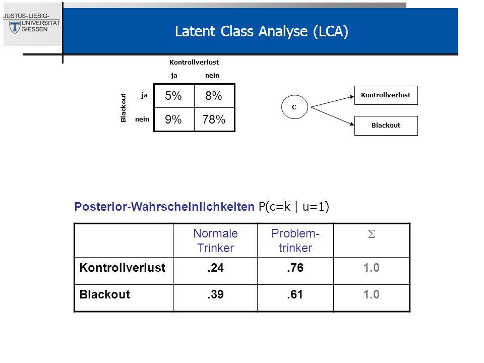 Latent Class Analyse (LCA) Normale Trinker Problem- trinker Kontrollverlust.24.761.0 Blackout.39.611.0 Posterior-Wahrscheinlichkeiten P(c=k | u=1) 78%