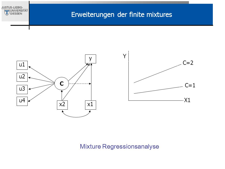 Mixture Regressionsanalyse x2 Y X1 C=1 C=2 u1 u2 u3 u4 y x1 C