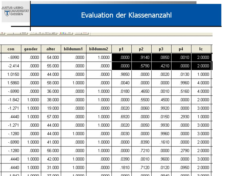 Evaluation der Klassenanzahl