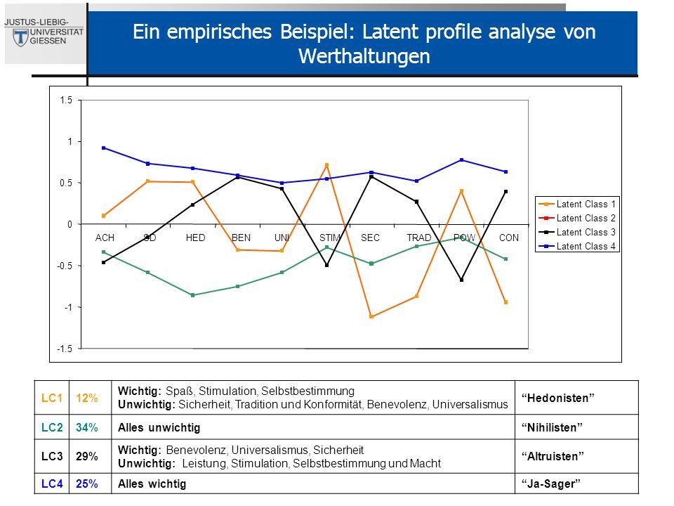 Ein empirisches Beispiel: Latent profile analyse von Werthaltungen LC112% Wichtig: Spaß, Stimulation, Selbstbestimmung Unwichtig: Sicherheit, Traditio