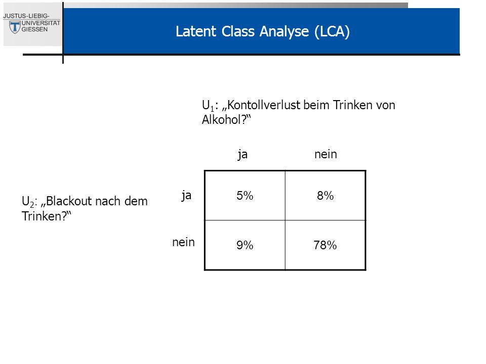 Latent Class Analyse (LCA) 5%8% 9%78% U 1 : Kontollverlust beim Trinken von Alkohol? janein ja nein U 2 : Blackout nach dem Trinken?