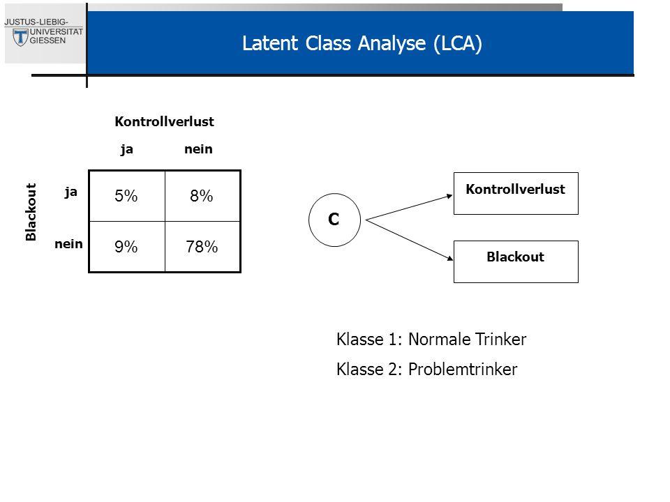 Latent Class Analyse (LCA) Klasse 1: Normale Trinker Klasse 2: Problemtrinker 78%9% 8%5% janein ja nein Kontrollverlust Blackout C Kontrollverlust Bla