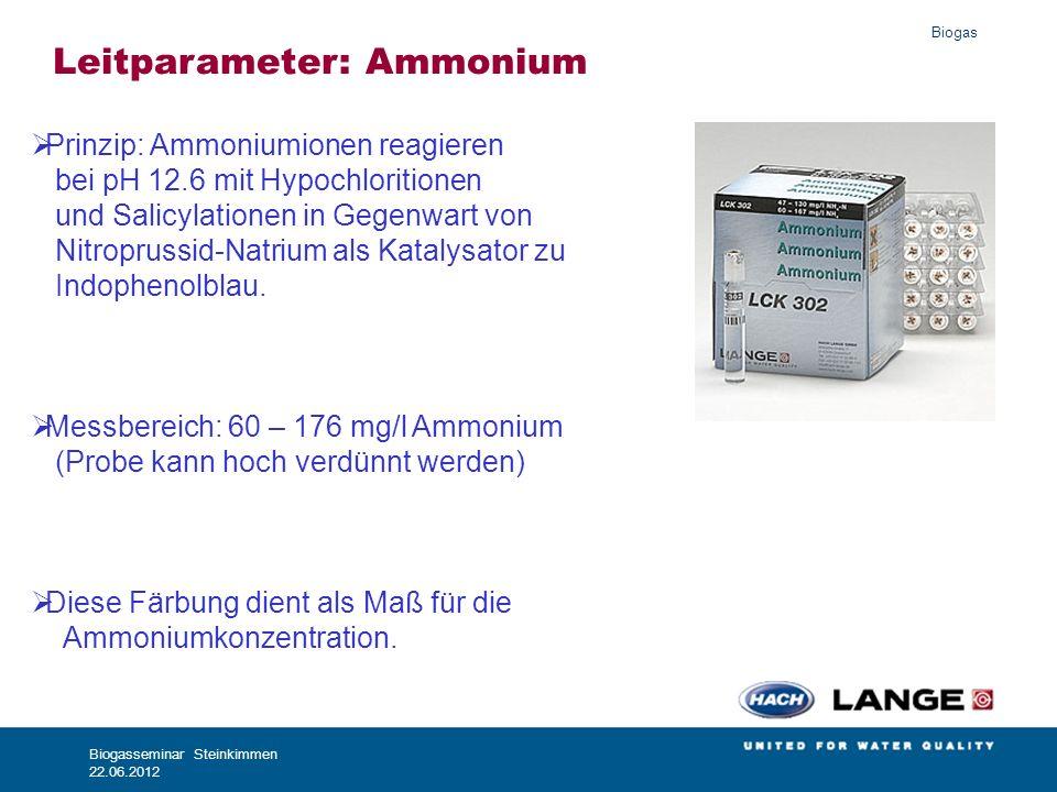Biogas Biogasseminar Steinkimmen 22.06.2012 100% Prinzip: Ammoniumionen reagieren bei pH 12.6 mit Hypochloritionen und Salicylationen in Gegenwart von