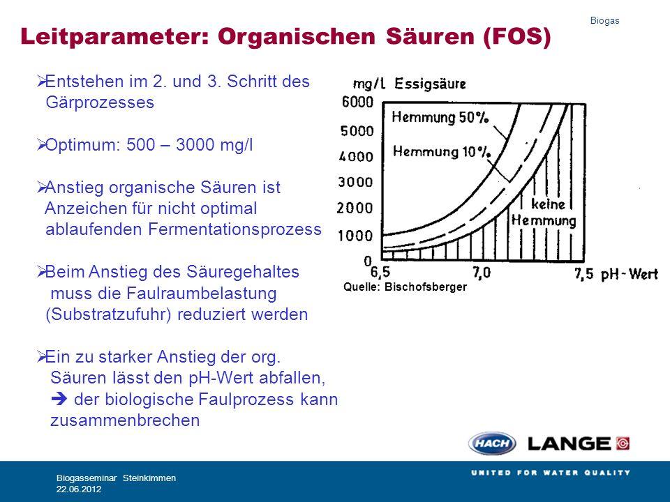 Biogas Biogasseminar Steinkimmen 22.06.2012 100% Entstehen im 2. und 3. Schritt des Gärprozesses Optimum: 500 – 3000 mg/l Anstieg organische Säuren is