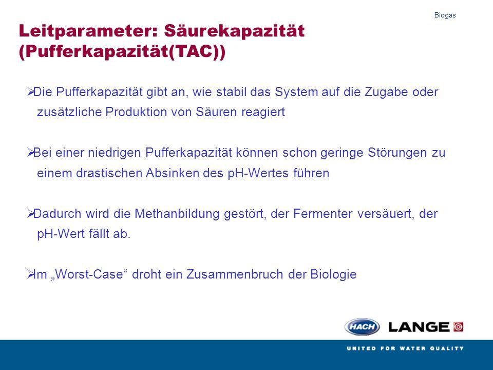 Biogas Der Biogastitrator Durchführung Analyse: Probe ziehen und durch ein Sieb geben 5 ml Probe abmessen(Standzylinder, Wage) Im Titrierbecher geben, mit Dest.