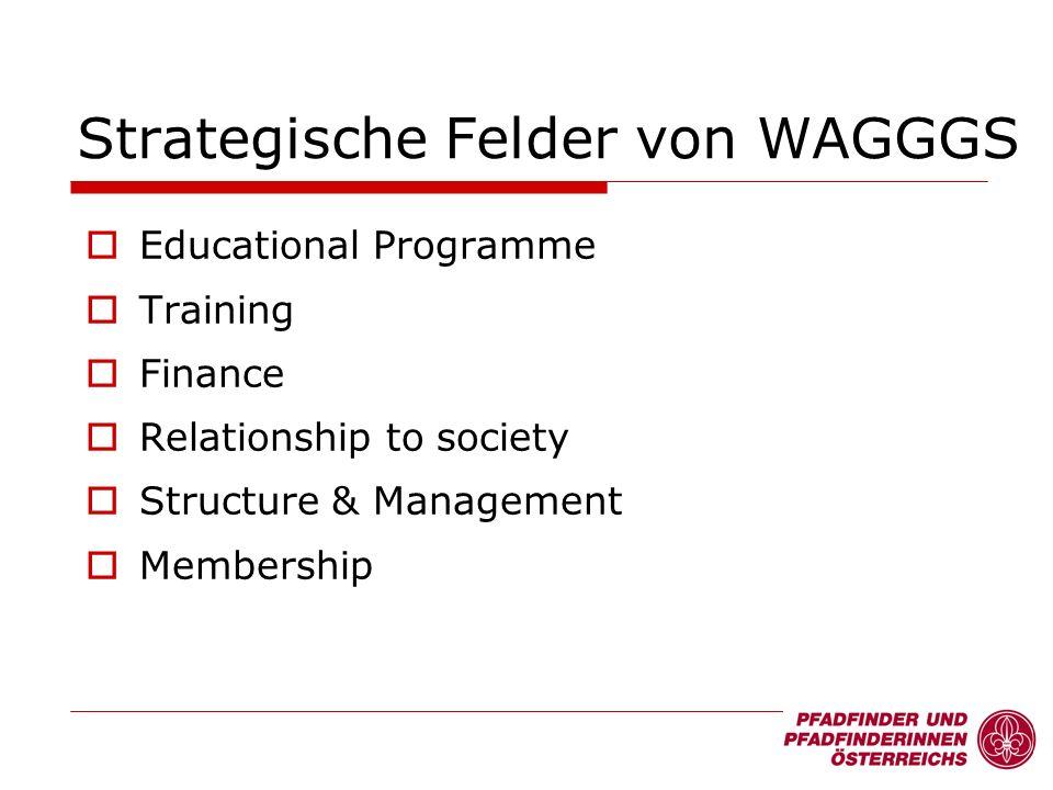 Educational Programme Training Finance Relationship to society Structure & Management Membership Strategische Felder von WAGGGS