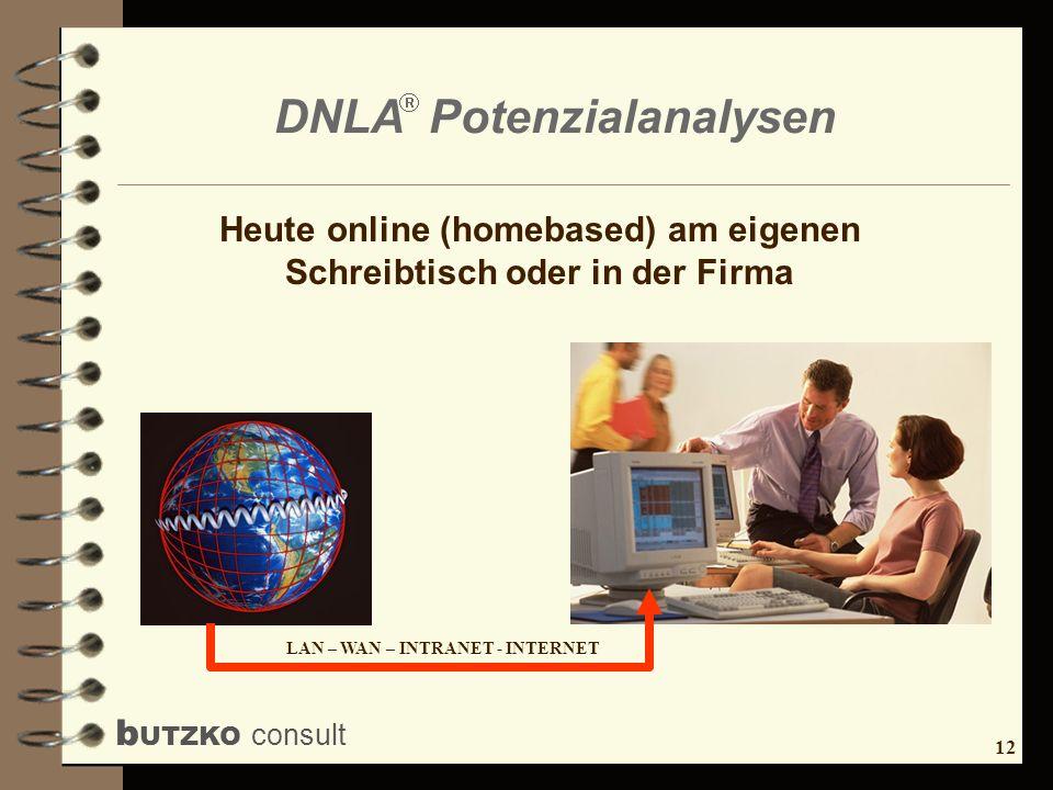 12 b UTZKO consult DNLA Potenzialanalysen Heute online (homebased) am eigenen Schreibtisch oder in der Firma LAN – WAN – INTRANET - INTERNET