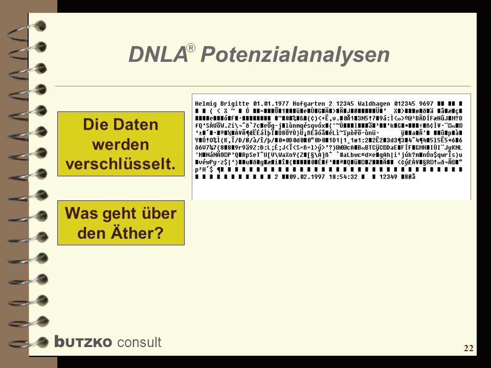 22 b UTZKO consult DNLA Potenzialanalysen Die Daten werden verschlüsselt. Was geht über den Äther?