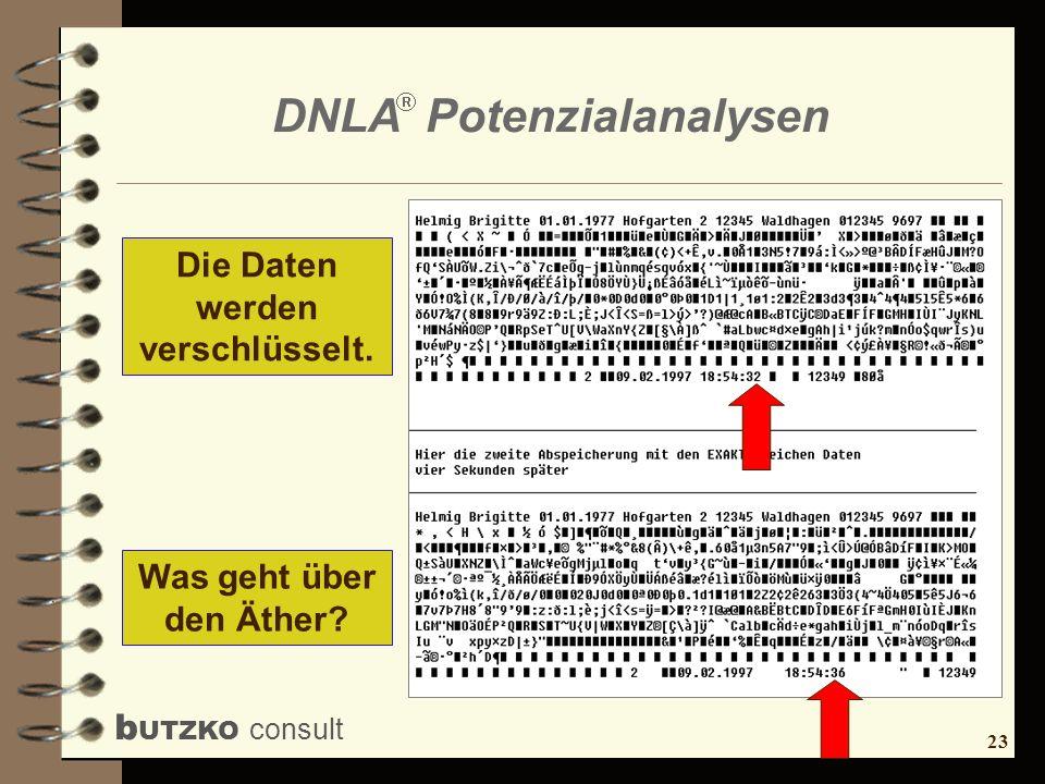 23 b UTZKO consult DNLA Potenzialanalysen Die Daten werden verschlüsselt. Was geht über den Äther?