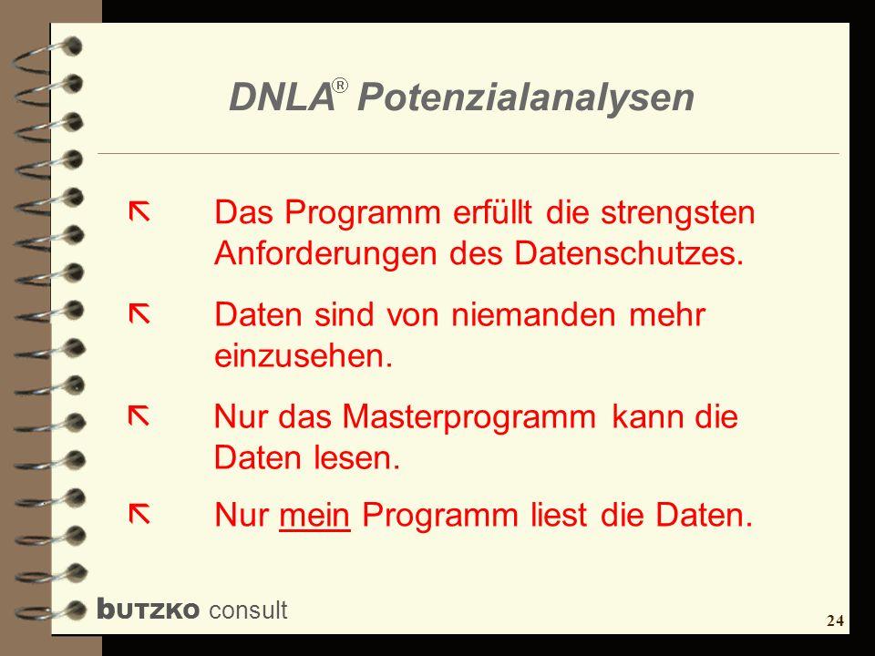 24 b UTZKO consult DNLA Potenzialanalysen Daten sind von niemanden mehr einzusehen. Das Programm erfüllt die strengsten Anforderungen des Datenschutze