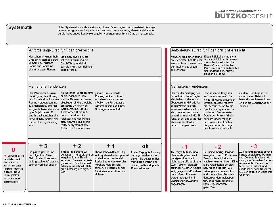 29 b UTZKO consult DNLA Potenzialanalysen
