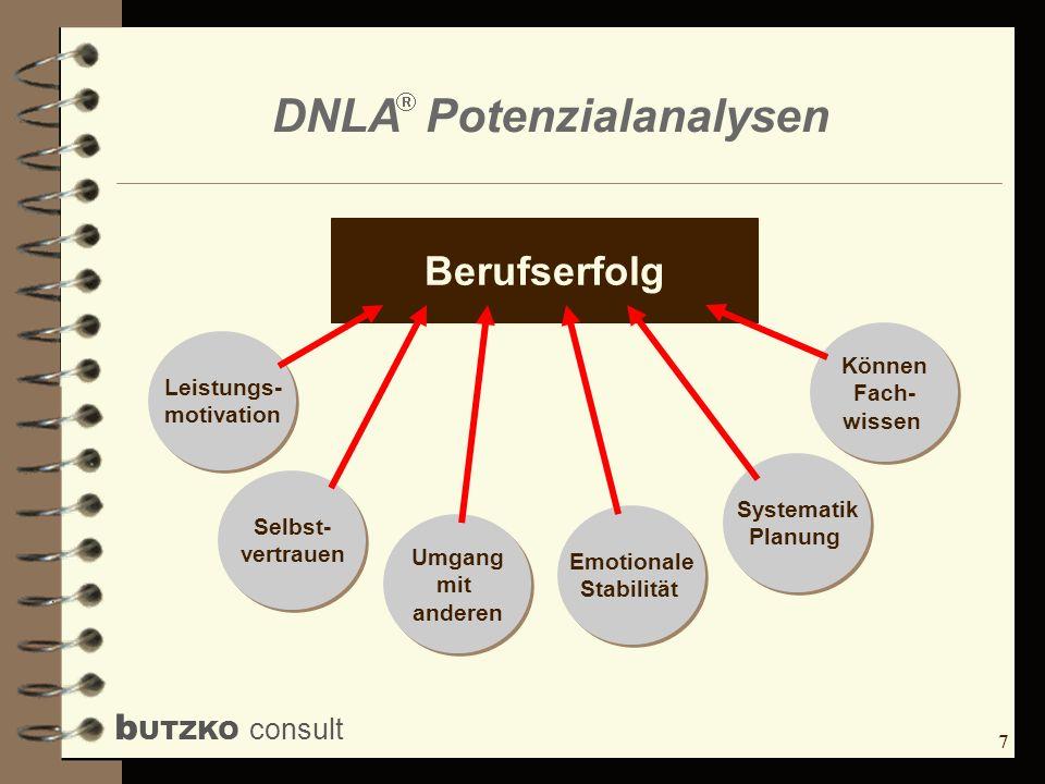 7 b UTZKO consult DNLA Potenzialanalysen Schließlich fand man als ersten Schritt folgende Faktoren heraus. Berufserfolg Leistungs- motivation Leistung