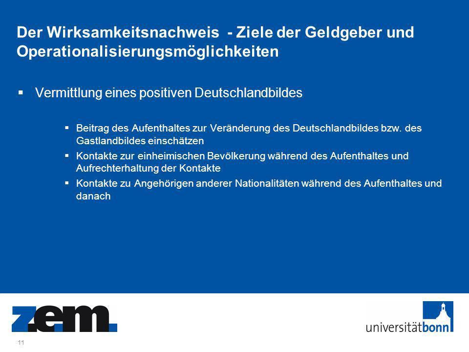 11 Der Wirksamkeitsnachweis - Ziele der Geldgeber und Operationalisierungsmöglichkeiten Vermittlung eines positiven Deutschlandbildes Beitrag des Aufenthaltes zur Veränderung des Deutschlandbildes bzw.