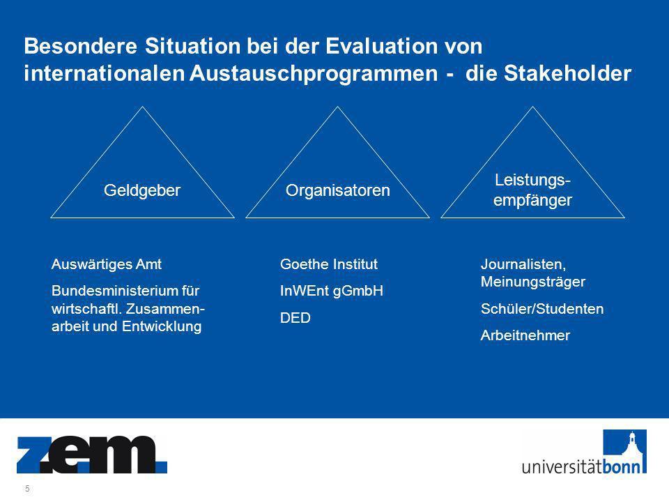5 Besondere Situation bei der Evaluation von internationalen Austauschprogrammen - die Stakeholder OrganisatorenGeldgeber Leistungs- empfänger Auswärtiges Amt Bundesministerium für wirtschaftl.