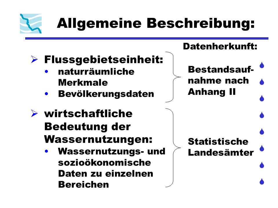 Allgemeine Beschreibung: Flussgebietseinheit: naturräumliche Merkmale Bevölkerungsdaten wirtschaftliche Bedeutung der Wassernutzungen: Wassernutzungs-