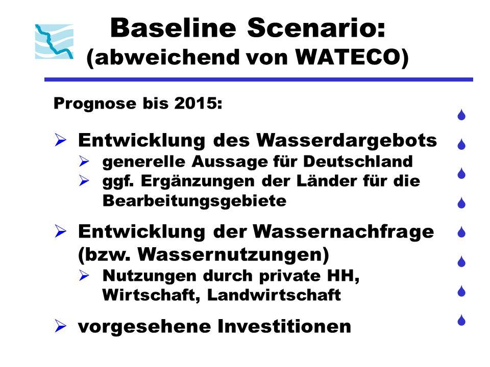 Baseline Scenario: (abweichend von WATECO) Prognose bis 2015: Entwicklung des Wasserdargebots generelle Aussage für Deutschland ggf. Ergänzungen der L