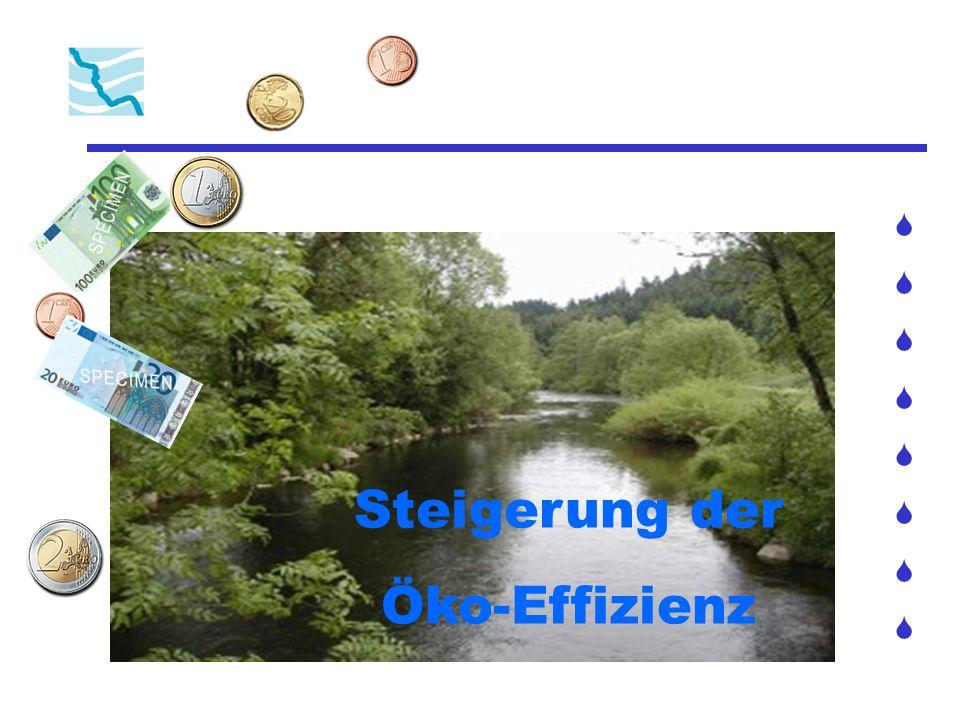 Steigerung der Öko-Effizienz