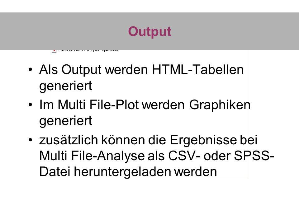 Output Als Output werden HTML-Tabellen generiert Im Multi File-Plot werden Graphiken generiert zusätzlich können die Ergebnisse bei Multi File-Analyse