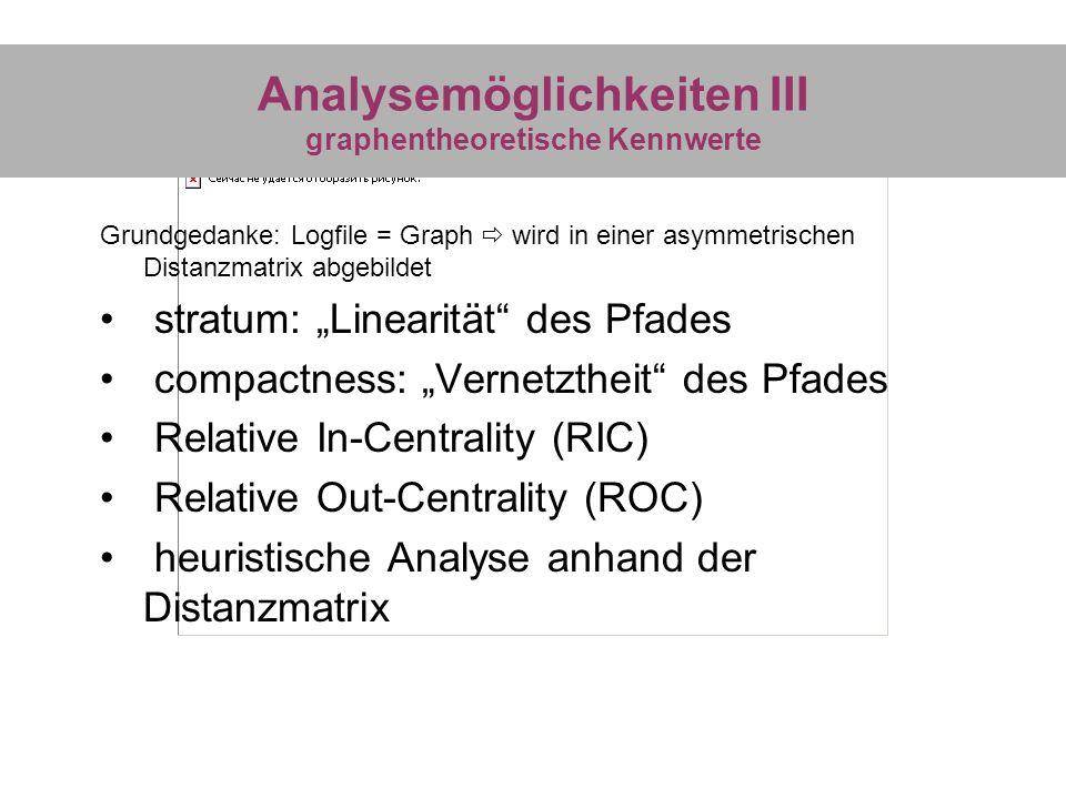 Analysemöglichkeiten III graphentheoretische Kennwerte Grundgedanke: Logfile = Graph wird in einer asymmetrischen Distanzmatrix abgebildet stratum: Li
