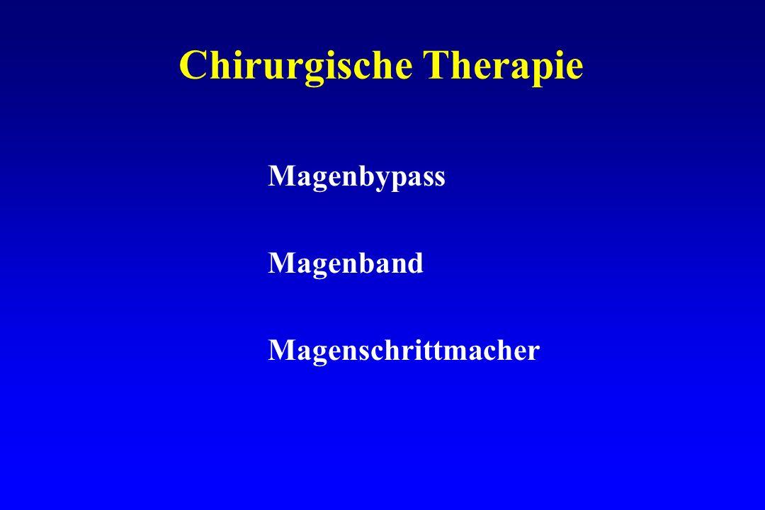 Chirurgische Therapie Magenbypass Magenband Magenschrittmacher