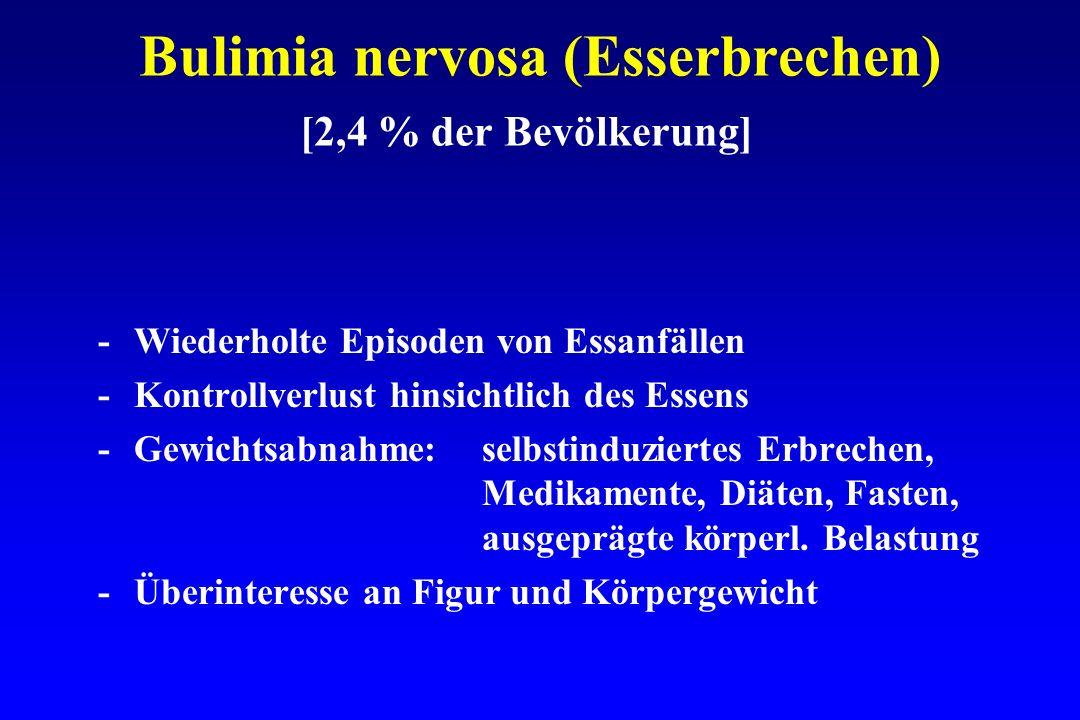 Bulimia nervosa (Esserbrechen) [2,4 % der Bevölkerung] -Wiederholte Episoden von Essanfällen -Kontrollverlust hinsichtlich des Essens -Gewichtsabnahme