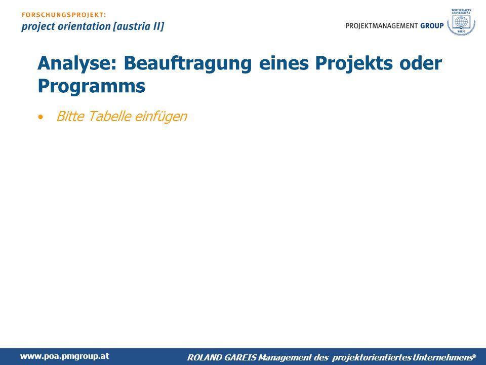 www.poa.pmgroup.at ROLAND GAREIS Management des projektorientiertes Unternehmens ® Analyse: Beauftragung eines Projekts oder Programms Bitte Tabelle einfügen