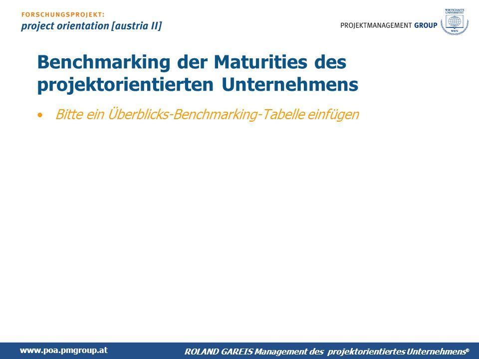 www.poa.pmgroup.at ROLAND GAREIS Management des projektorientiertes Unternehmens ® Benchmarking der Maturities des projektorientierten Unternehmens Bitte ein Überblicks-Benchmarking-Tabelle einfügen