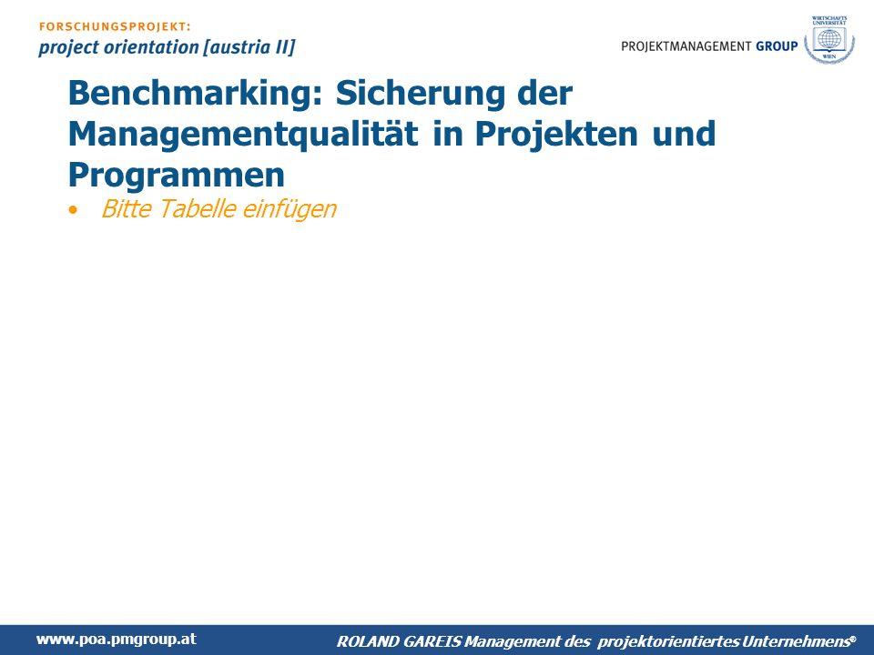 www.poa.pmgroup.at ROLAND GAREIS Management des projektorientiertes Unternehmens ® Benchmarking: Sicherung der Managementqualität in Projekten und Programmen Bitte Tabelle einfügen