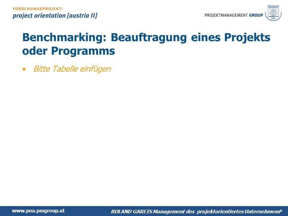 www.poa.pmgroup.at ROLAND GAREIS Management des projektorientiertes Unternehmens ® Benchmarking: Beauftragung eines Projekts oder Programms Bitte Tabelle einfügen