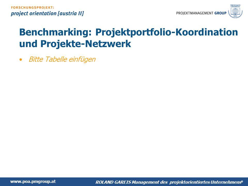 www.poa.pmgroup.at ROLAND GAREIS Management des projektorientiertes Unternehmens ® Benchmarking: Projektportfolio-Koordination und Projekte-Netzwerk Bitte Tabelle einfügen