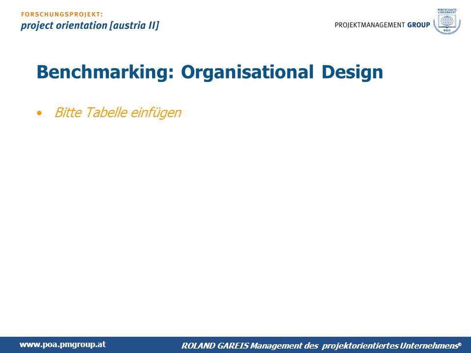 www.poa.pmgroup.at ROLAND GAREIS Management des projektorientiertes Unternehmens ® Benchmarking: Organisational Design Bitte Tabelle einfügen