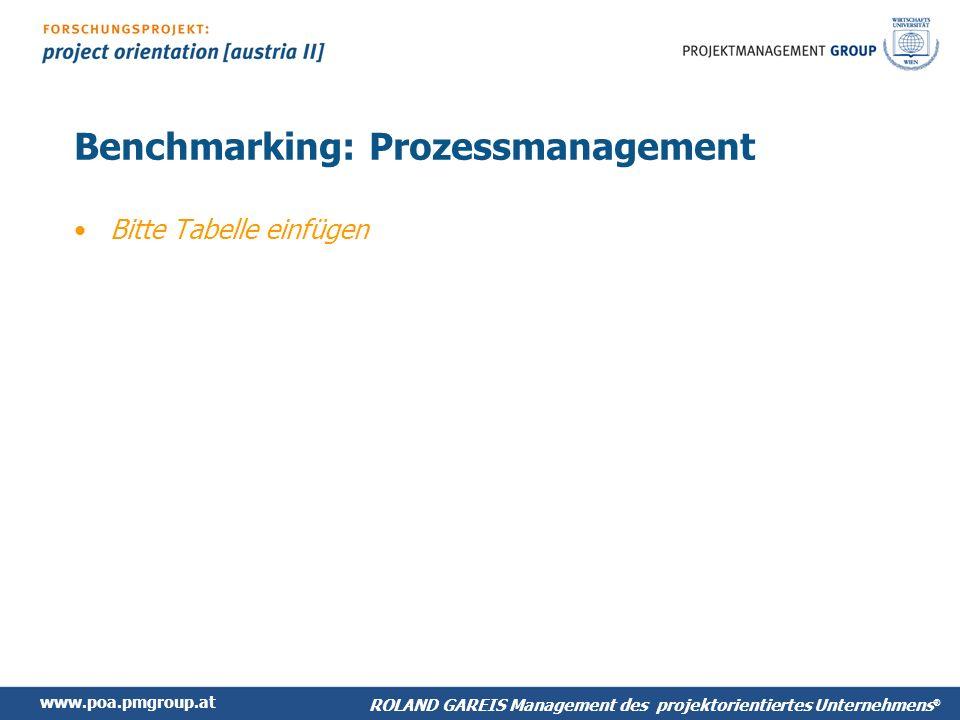 www.poa.pmgroup.at ROLAND GAREIS Management des projektorientiertes Unternehmens ® Benchmarking: Prozessmanagement Bitte Tabelle einfügen