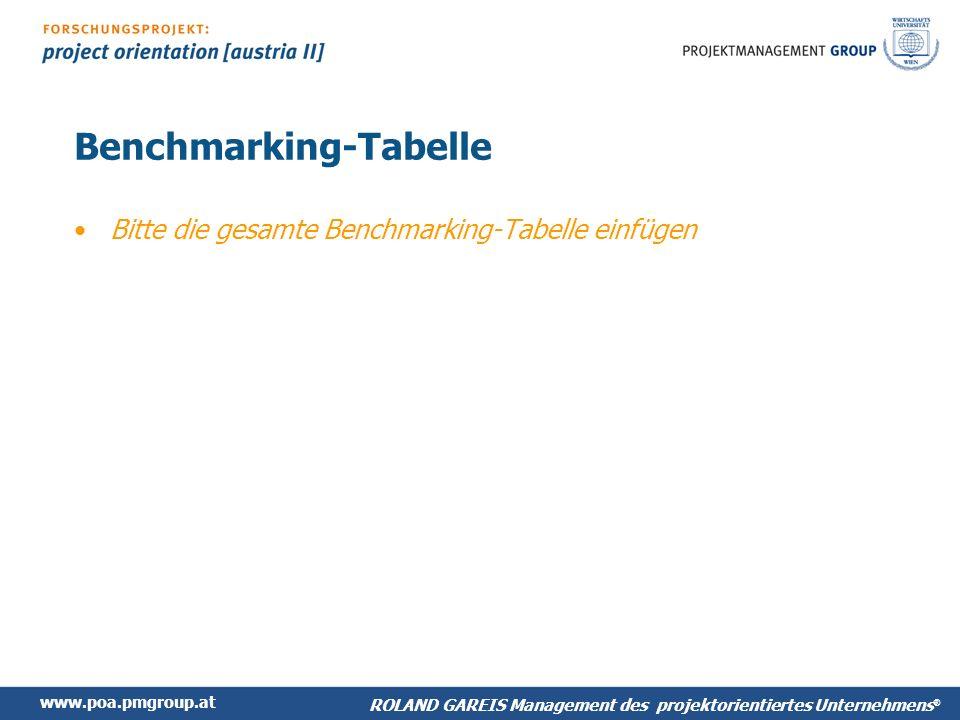 www.poa.pmgroup.at ROLAND GAREIS Management des projektorientiertes Unternehmens ® Benchmarking-Tabelle Bitte die gesamte Benchmarking-Tabelle einfügen