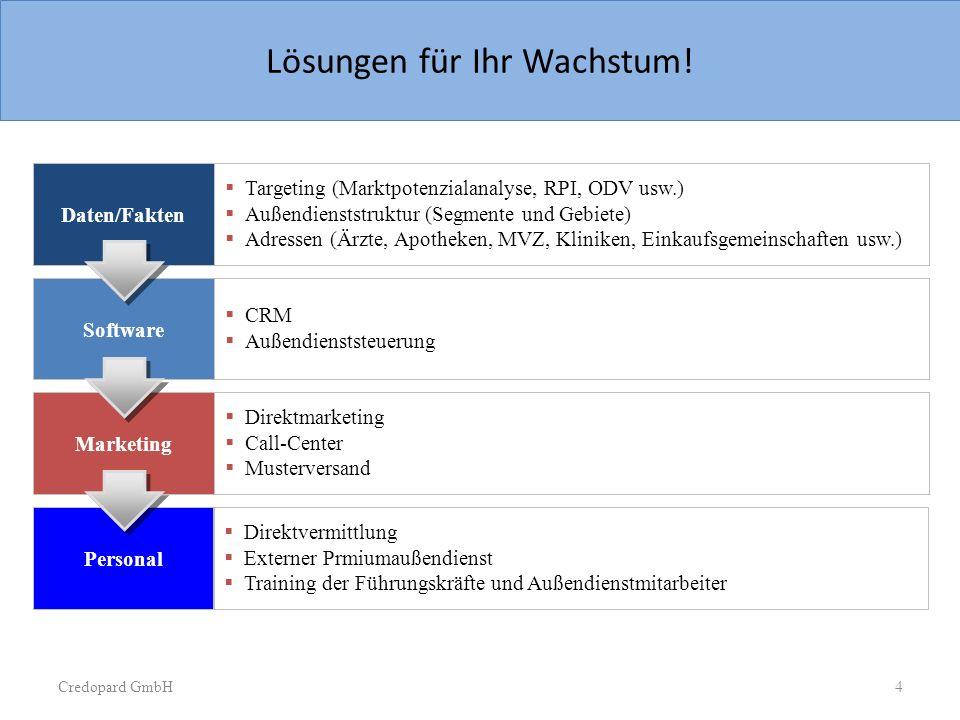 Credopard GmbH Sample Slide Pie chart with text box Möglichkeiten Targeting/Zielgruppenbestimmung Marktpotenzialanalyse AD-Struktur anlegen Besuchsfrequenz optimieren Adressen (API`s, Apotheken usw.) Targeting/Außendienststruktur/Adressen 5