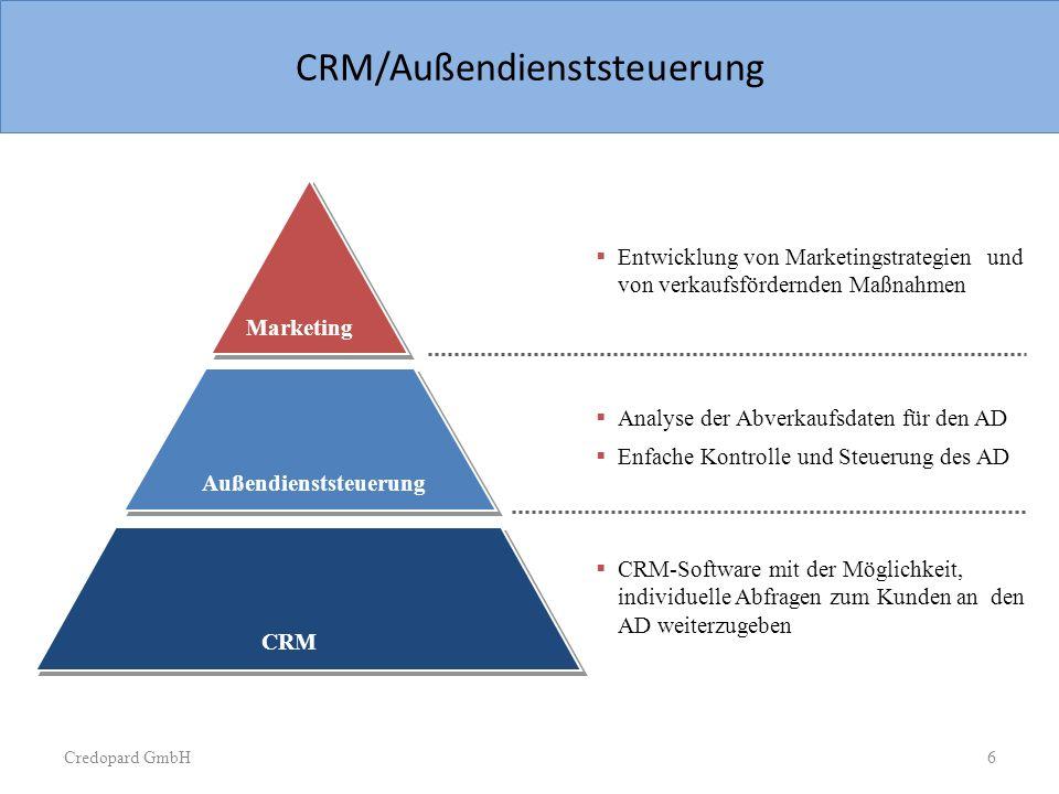 Credopard GmbH Sample Slide Agenda / Table of co Direktmarketing Call-Center Musterversand 1 2 3 Marketing 7