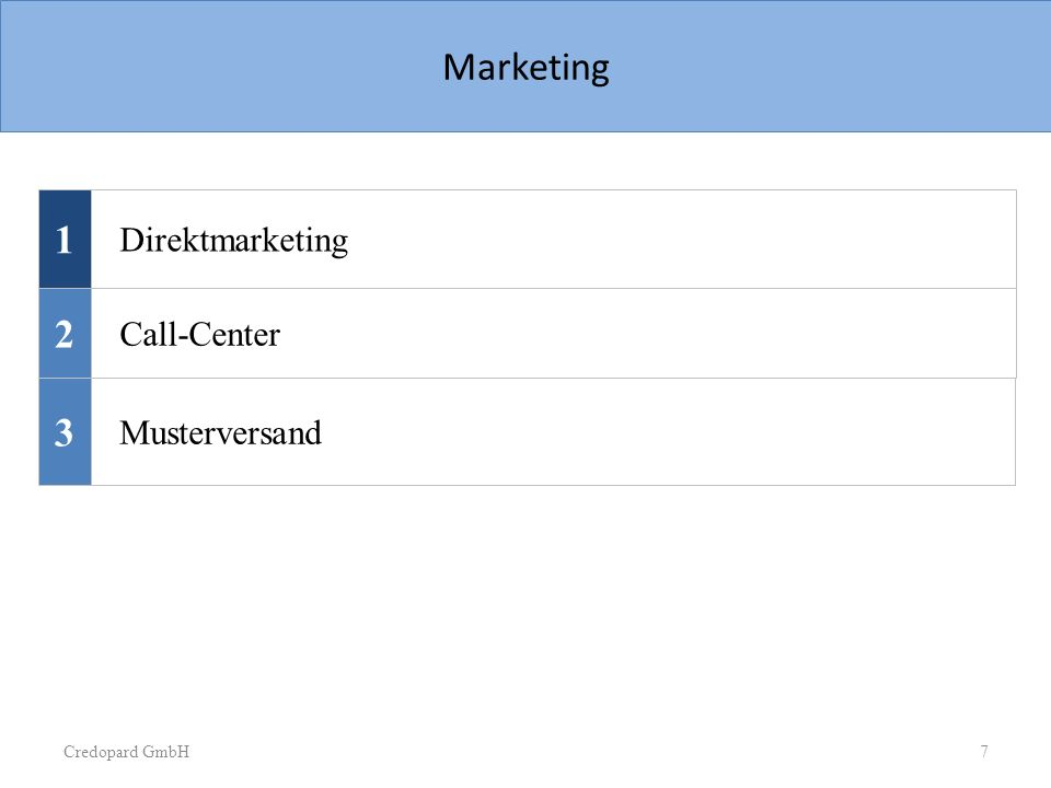 Credopard GmbH Sample Slide Agenda / Table of co Direktmarketing Call-Center Musterversand 1 2 3 Marketing 7