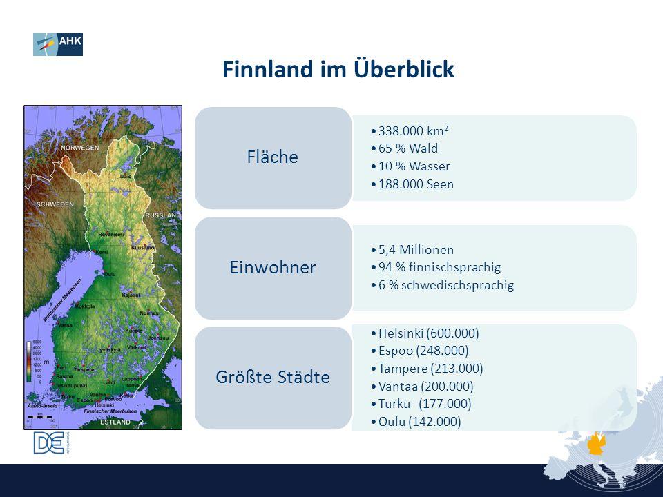 338.000 km 2 65 % Wald 10 % Wasser 188.000 Seen Fläche 5,4 Millionen 94 % finnischsprachig 6 % schwedischsprachig Einwohner Helsinki (600.000) Espoo (
