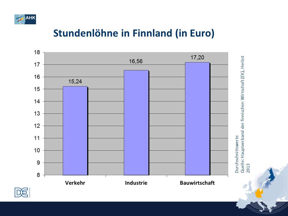 SWOT-Analyse Finnland Strengths (Stärken) Hervorragende Infrastruktur, besonders in den Bereichen IT, Verkehr und Logistik.