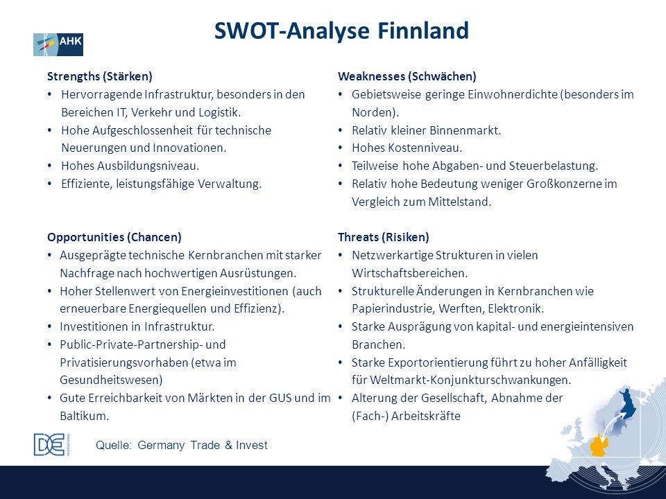 SWOT-Analyse Finnland Strengths (Stärken) Hervorragende Infrastruktur, besonders in den Bereichen IT, Verkehr und Logistik. Hohe Aufgeschlossenheit fü