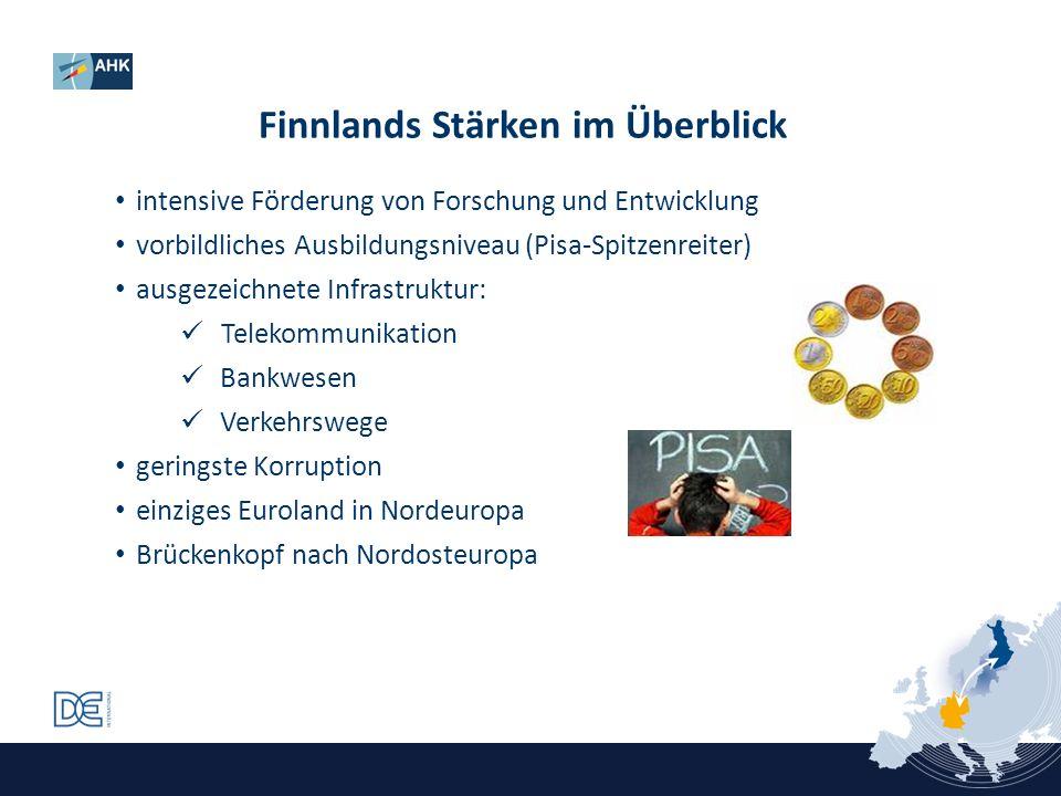 Die Kooperationspartner der DFHK Deutschland DIHK (Deutscher Industrie- und Handelskammertag) 80 IHKn (Industrie- und Handelskammern) in Deutschland Industrie- und Unternehmerverbände (z.B.