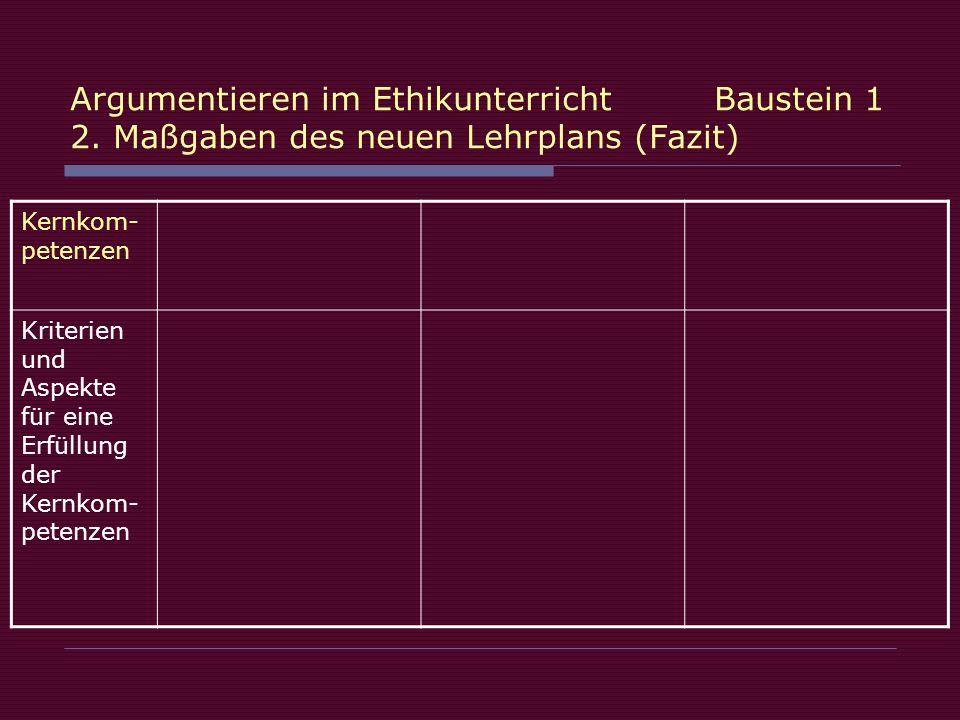 Argumentieren im Ethikunterricht Baustein 1 2. Maßgaben des neuen Lehrplans (Fazit) Kernkom- petenzen Kriterien und Aspekte für eine Erfüllung der Ker