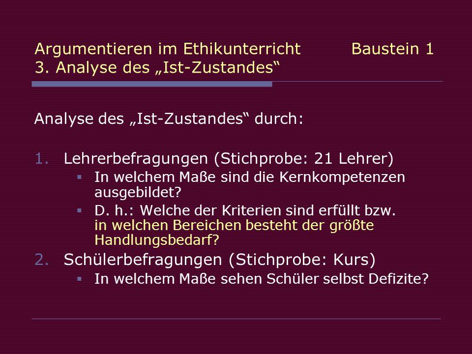 Argumentieren im Ethikunterricht Baustein 1 3. Analyse des Ist-Zustandes Analyse des Ist-Zustandes durch: 1.Lehrerbefragungen (Stichprobe: 21 Lehrer)