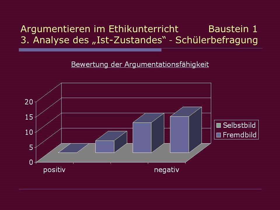 Argumentieren im Ethikunterricht Baustein 1 3. Analyse des Ist-Zustandes - Schülerbefragung