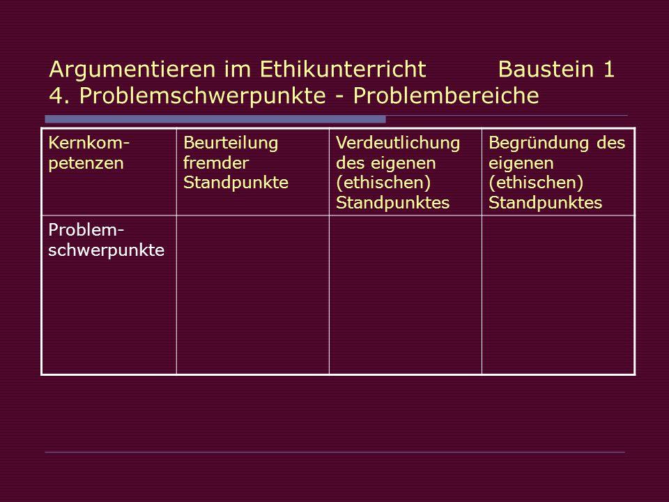 Argumentieren im Ethikunterricht Baustein 1 4. Problemschwerpunkte - Problembereiche Kernkom- petenzen Beurteilung fremder Standpunkte Verdeutlichung